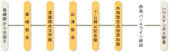 外海巡礼・ハウステンボス4時間コース