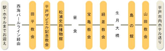 平戸巡礼8時間コース
