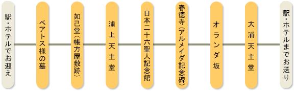 長崎市内巡礼3時間コース